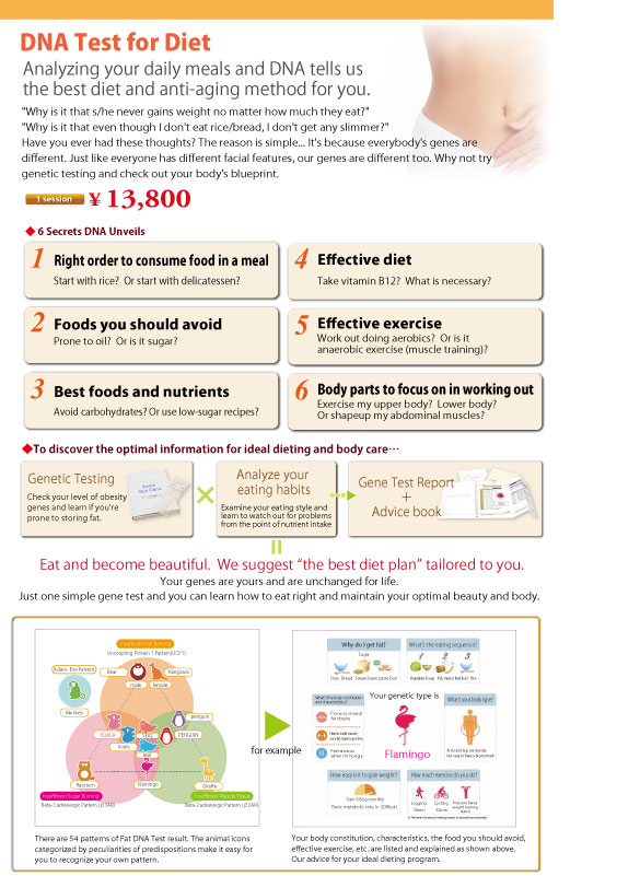 DNA Test for Diet/ AZABU SKIN CLINIC